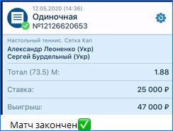 Купон Виктора Трубина
