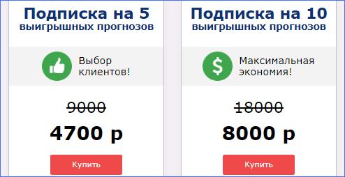 Подписка на прогнозы Strongbet.ru