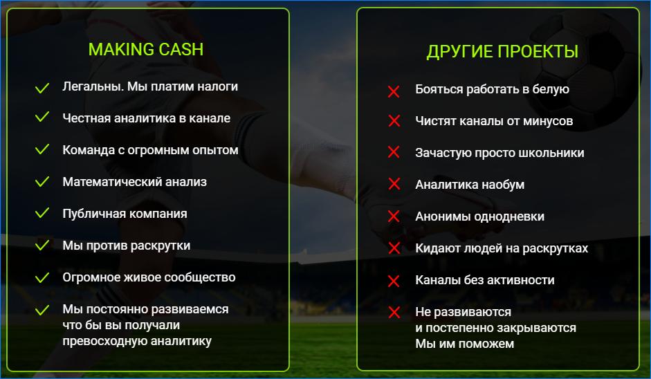 Преимущества Making Cash