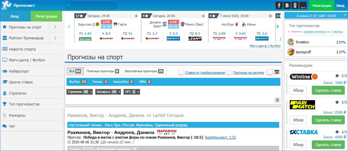 Сайт Prognozist.ru