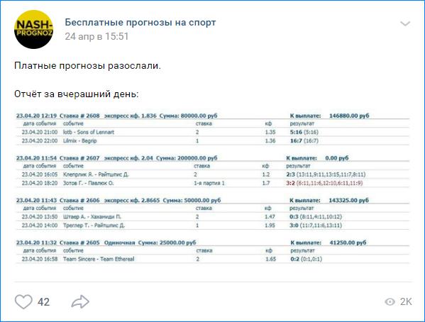 Сообщество во ВКонтакте проекта Наш прогноз