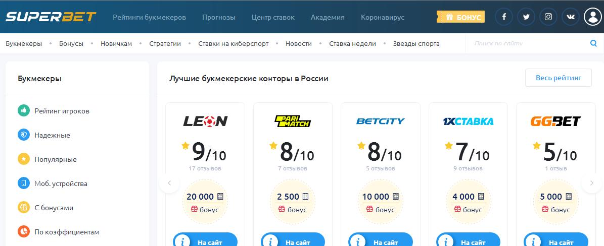 Интерфейс русскоязычного портала