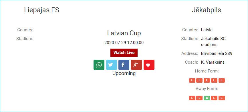 Краткая информация о двух латвийских коллективах