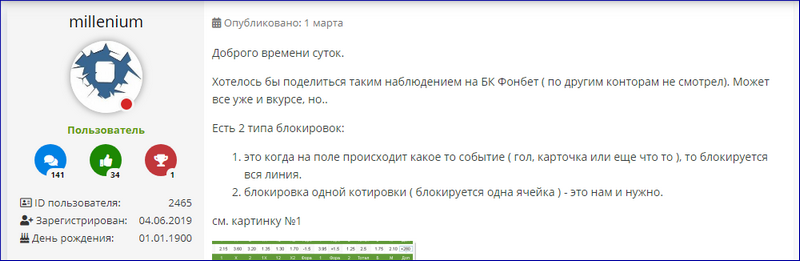Сообщение пользователя сайта