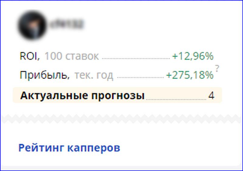 Статистика каппера сервиса Овербеттинг