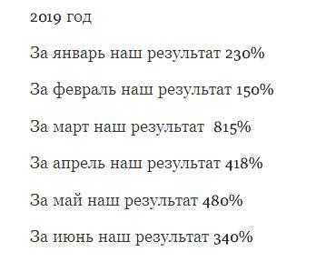 815% - лютый результат