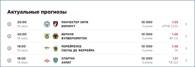 Список прогнозов, актуальных на момент посещения сайта