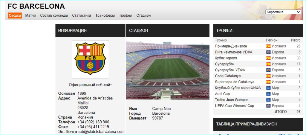 Страница ФК Барселона
