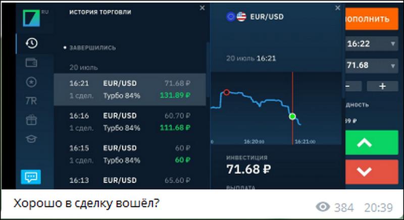 Фиксируем прибыль 80-ю рублями