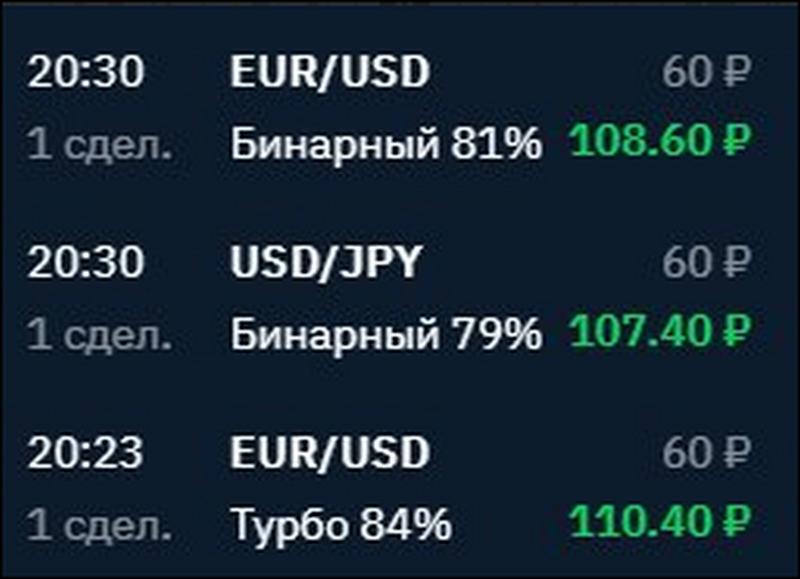 Частный инвестор с банком в 60 рублей