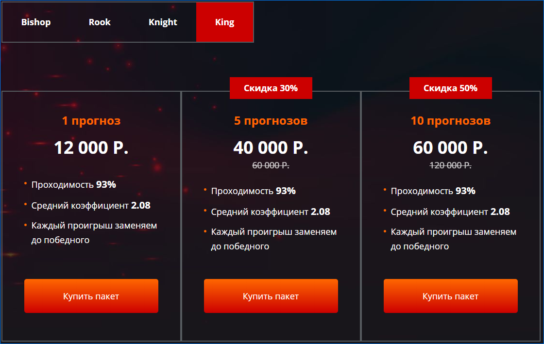 60000 рублей за 10 прогнозов - Stonks!